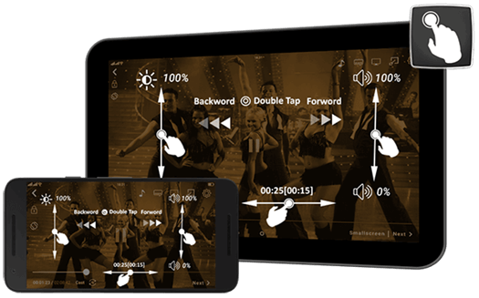 Gesture controls | Android | CnX Player